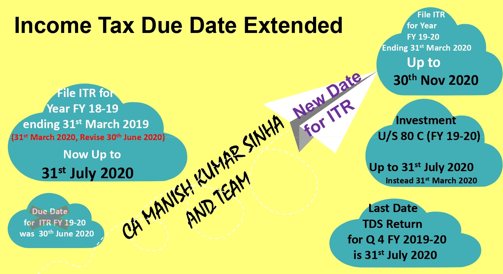 Income Tax Date is extended - Manish Sinha | eGrowth